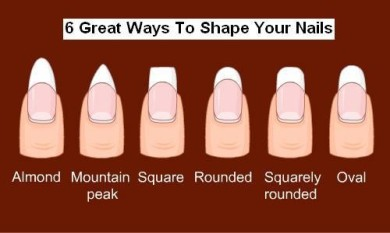 Nail Shapes Available To You We Take A Closer Look At Each